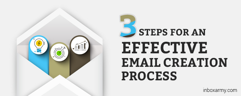 3 Steps For An Effective Email Creation Process
