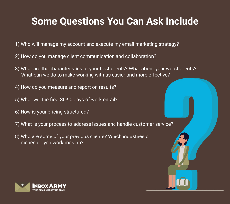 Email Agency Questions